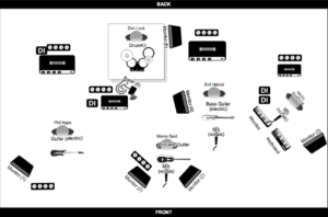Momo Stage Plan